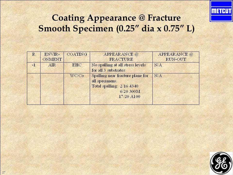 27 Coating Appearance @ Fracture Smooth Specimen (0.25 dia x 0.75 L)