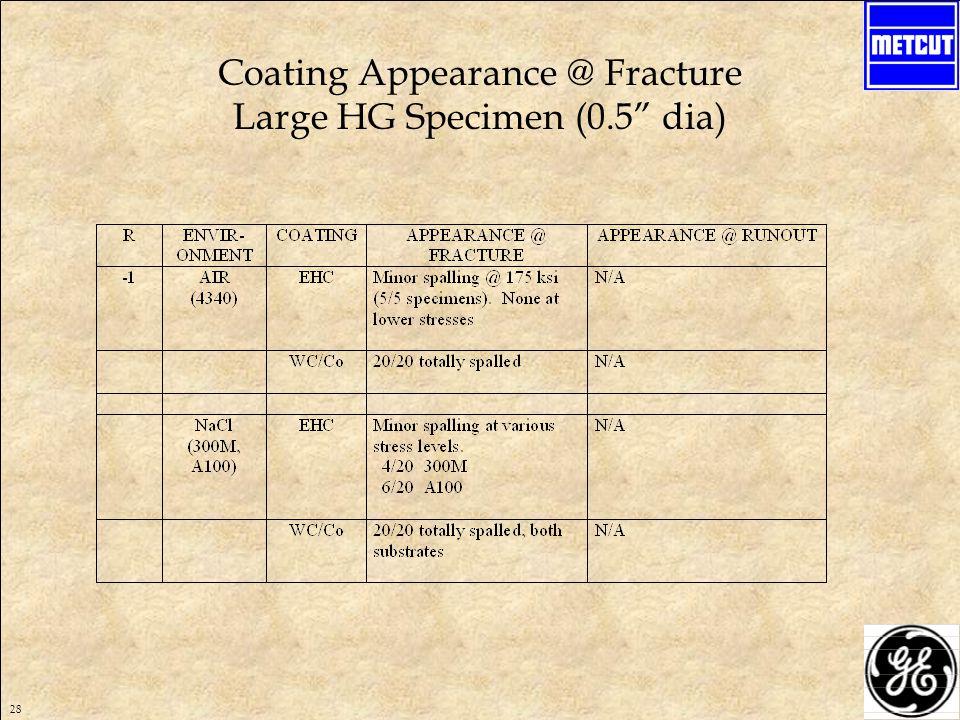 28 Coating Appearance @ Fracture Large HG Specimen (0.5 dia)
