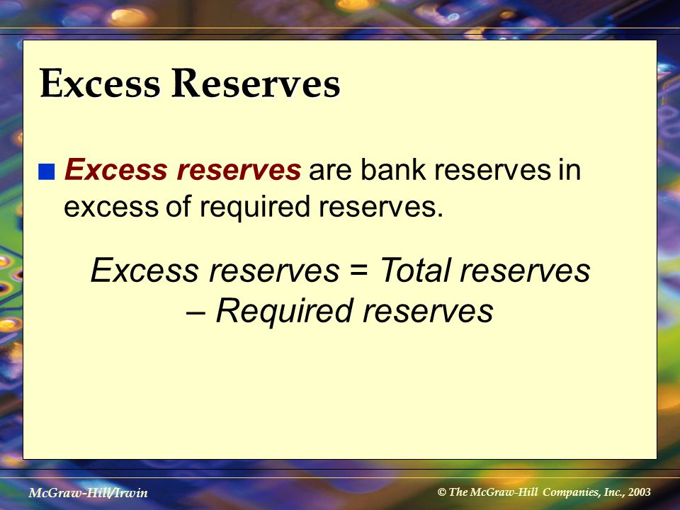 © The McGraw-Hill Companies, Inc., 2003 McGraw-Hill/Irwin Excess Reserves n Excess reserves are bank reserves in excess of required reserves. Excess r