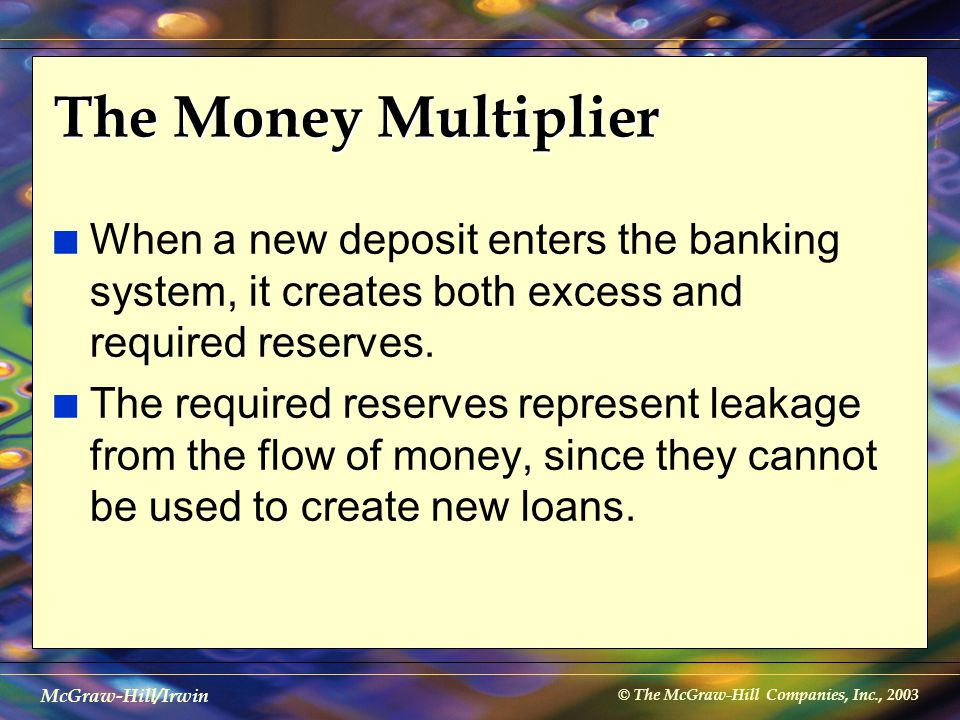 © The McGraw-Hill Companies, Inc., 2003 McGraw-Hill/Irwin The Money Multiplier n When a new deposit enters the banking system, it creates both excess