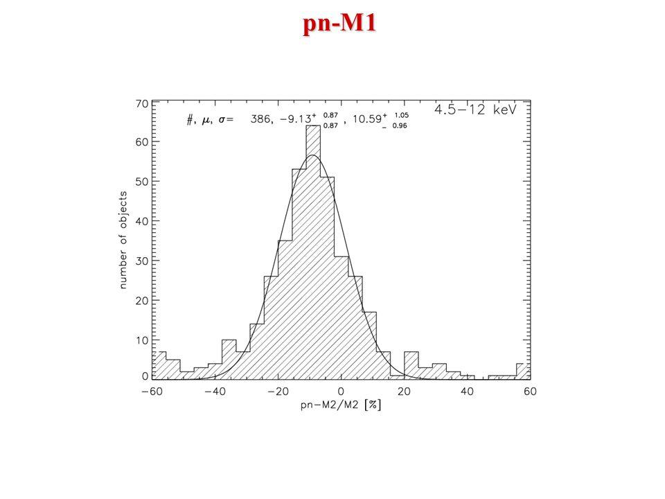 pn-M1