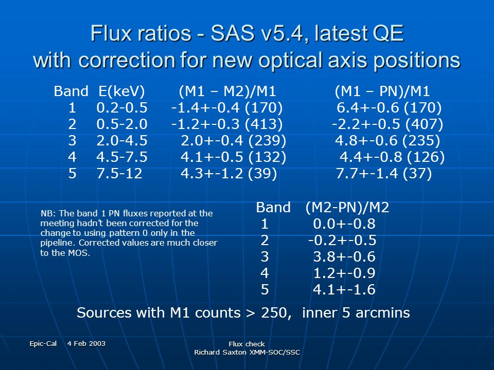 Epic-Cal 4 Feb 2003 Flux check Richard Saxton XMM-SOC/SSC Flux ratios - SAS v5.4, latest QE with correction for new optical axis positions Band E(keV)