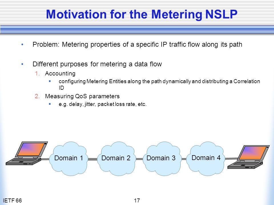 IETF 6617 Motivation for the Metering NSLP Problem: Metering properties of a specific IP traffic flow along its path Different purposes for metering a