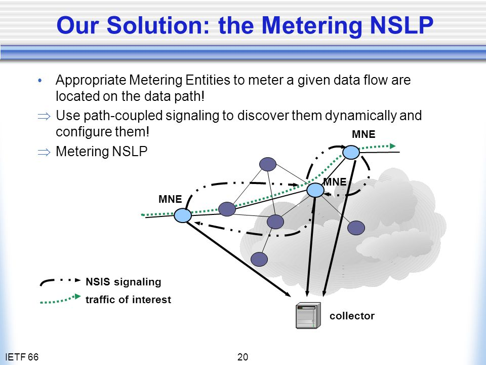 IETF 6620 MNE collector NSIS signaling traffic of interest Our Solution: the Metering NSLP Appropriate Metering Entities to meter a given data flow ar