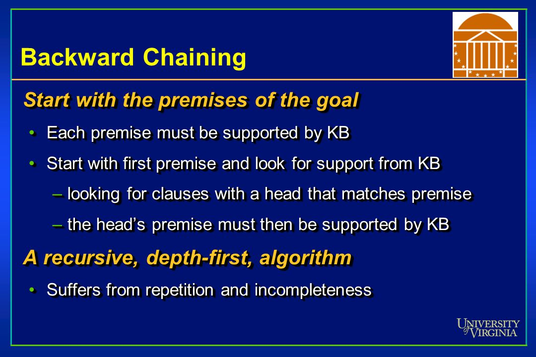 Backward Chaining Start with the premises of the goal Each premise must be supported by KBEach premise must be supported by KB Start with first premis