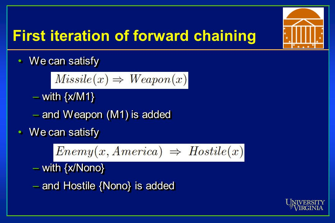 First iteration of forward chaining We can satisfyWe can satisfy –with {x/M1} –and Weapon (M1) is added We can satisfyWe can satisfy –with {x/Nono} –a