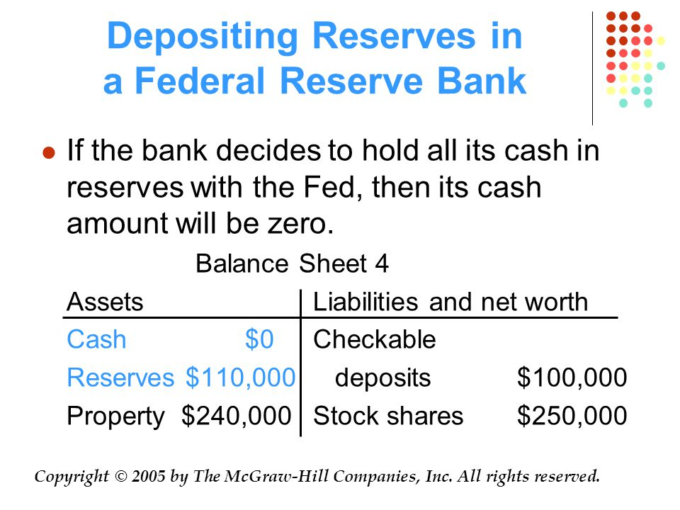 Depositing Reserves in a Federal Reserve Bank If the bank decides to hold all its cash in reserves with the Fed, then its cash amount will be zero.