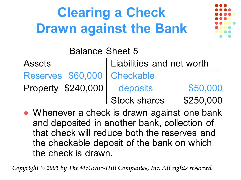 Clearing a Check Drawn against the Bank Balance Sheet 5 AssetsLiabilities and net worth Reserves $60,000Checkable Property $240,000 deposits $50,000 Stock shares$250,000 Whenever a check is drawn against one bank and deposited in another bank, collection of that check will reduce both the reserves and the checkable deposit of the bank on which the check is drawn.
