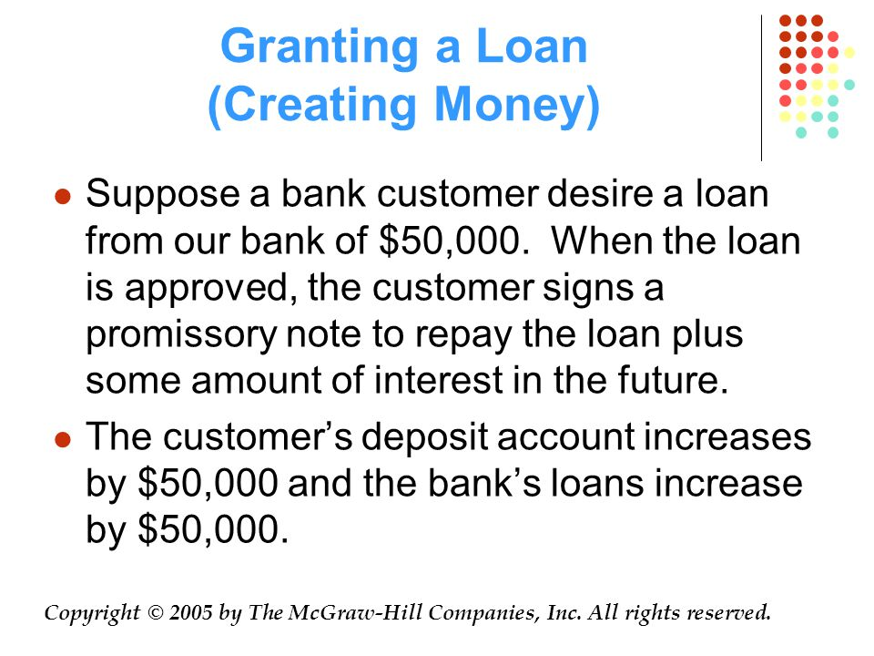 Granting a Loan (Creating Money) Suppose a bank customer desire a loan from our bank of $50,000.
