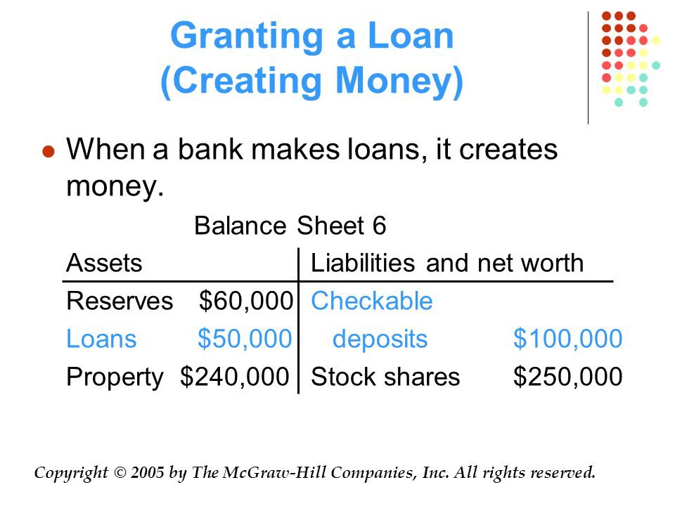 Granting a Loan (Creating Money) When a bank makes loans, it creates money.