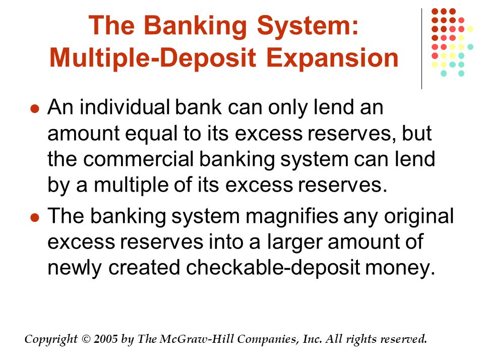 The Banking System: Multiple-Deposit Expansion An individual bank can only lend an amount equal to its excess reserves, but the commercial banking system can lend by a multiple of its excess reserves.