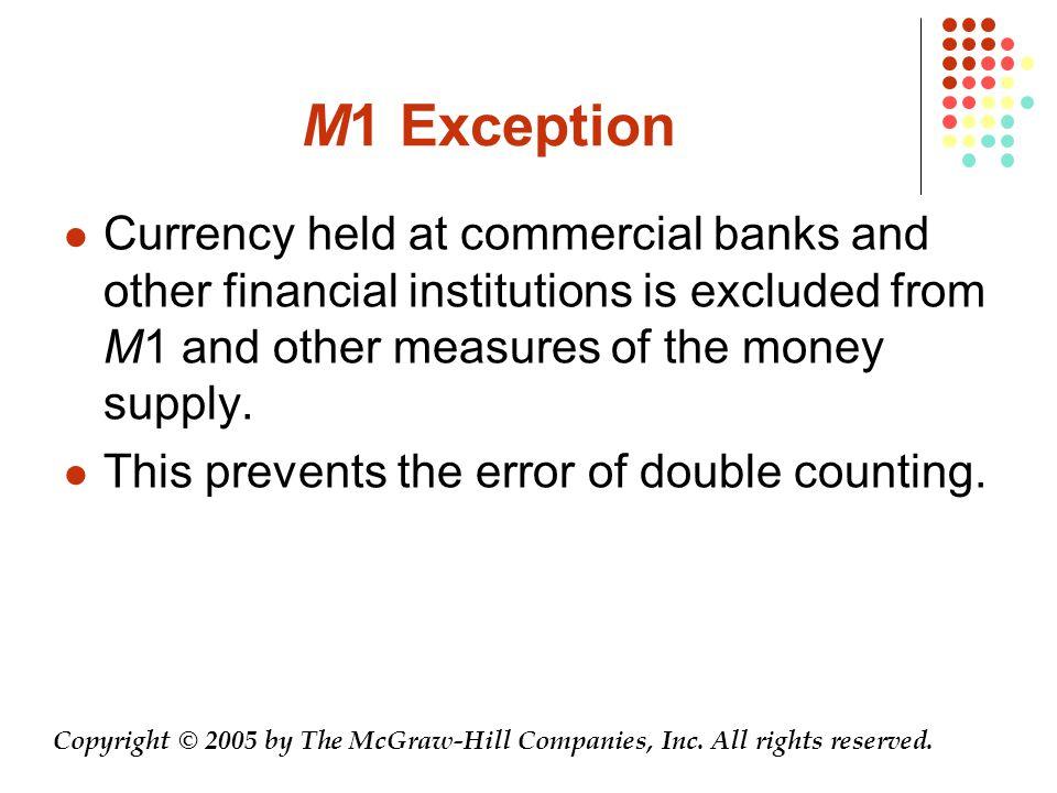 Money Definition.