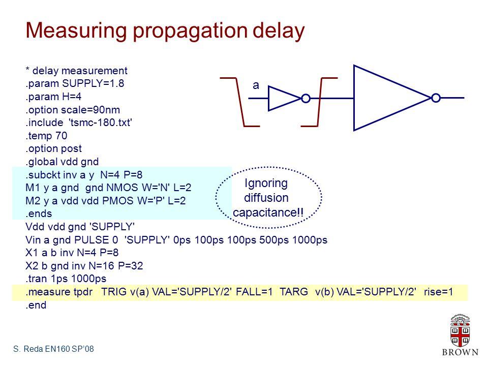 S. Reda EN160 SP'08 Measuring propagation delay a * delay measurement.param SUPPLY=1.8.param H=4.option scale=90nm.include 'tsmc-180.txt'.temp 70.opti