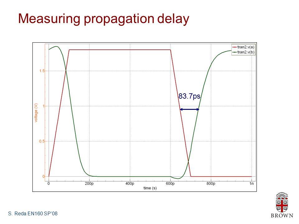 S. Reda EN160 SP'08 Measuring propagation delay 83.7ps