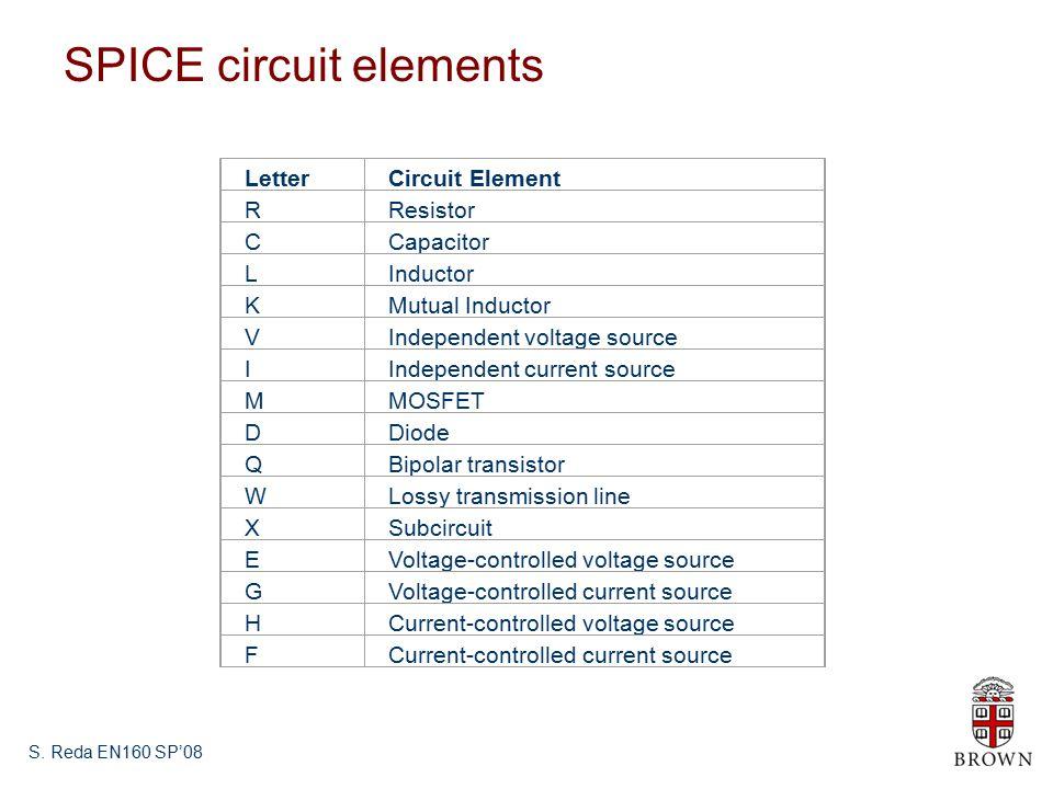 S. Reda EN160 SP'08 SPICE circuit elements LetterCircuit Element RResistor CCapacitor LInductor KMutual Inductor VIndependent voltage source IIndepend