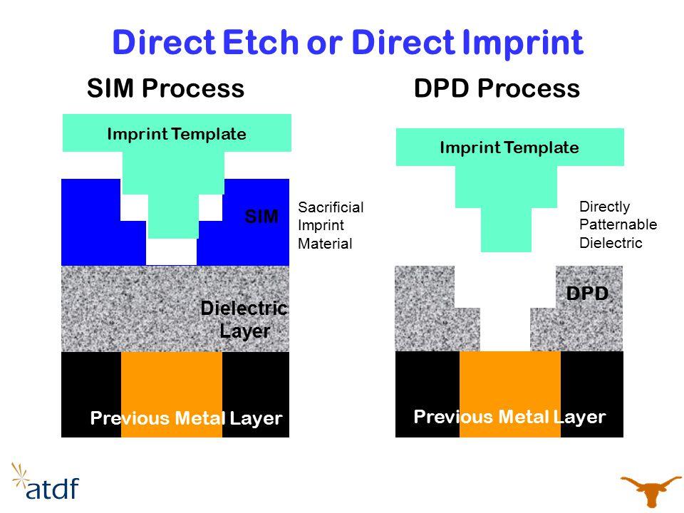 Direct Etch or Direct Imprint Previous Metal Layer Dielectric Layer Sacrificial Imprint Material Imprint Template SIM Previous Metal Layer Imprint Tem