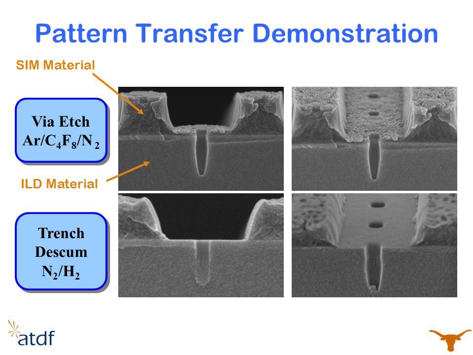 Pattern Transfer Demonstration Trench Descum N 2 /H 2 Trench Descum N 2 /H 2 Via Etch Ar/C 4 F 8 /N 2 Via Etch Ar/C 4 F 8 /N 2 SIM Material ILD Materi