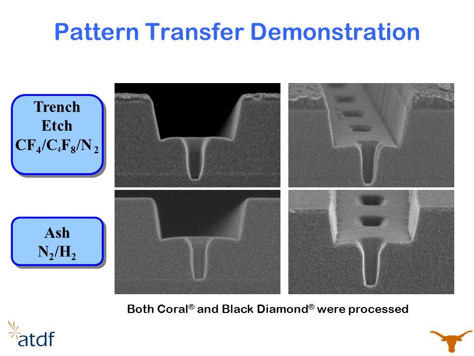 Pattern Transfer Demonstration Trench Etch CF 4 /C 4 F 8 /N 2 Trench Etch CF 4 /C 4 F 8 /N 2 Ash N 2 /H 2 Ash N 2 /H 2 Both Coral ® and Black Diamond