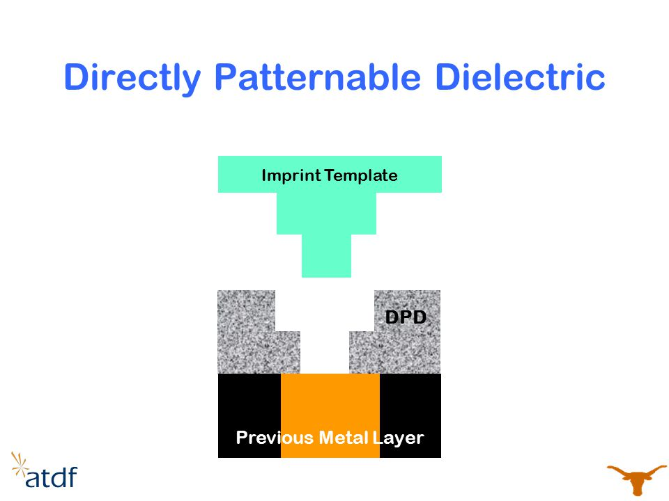 Directly Patternable Dielectric Previous Metal Layer Imprint Template DPD