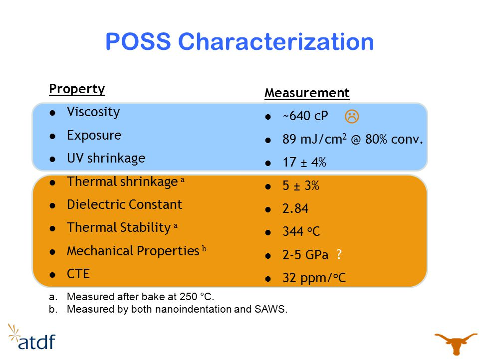 POSS Characterization a.Measured after bake at 250 °C. b.Measured by both nanoindentation and SAWS. Property Viscosity Exposure UV shrinkage Thermal s