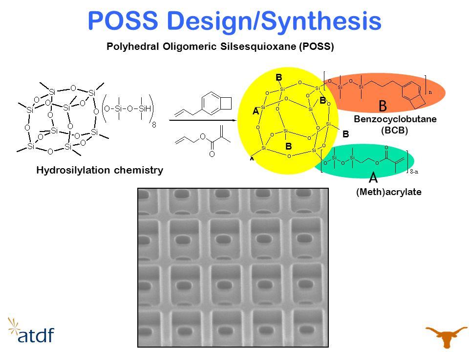 POSS Design/Synthesis Polyhedral Oligomeric Silsesquioxane (POSS) Benzocyclobutane (BCB) (Meth)acrylate A B B A B B B A Hydrosilylation chemistry