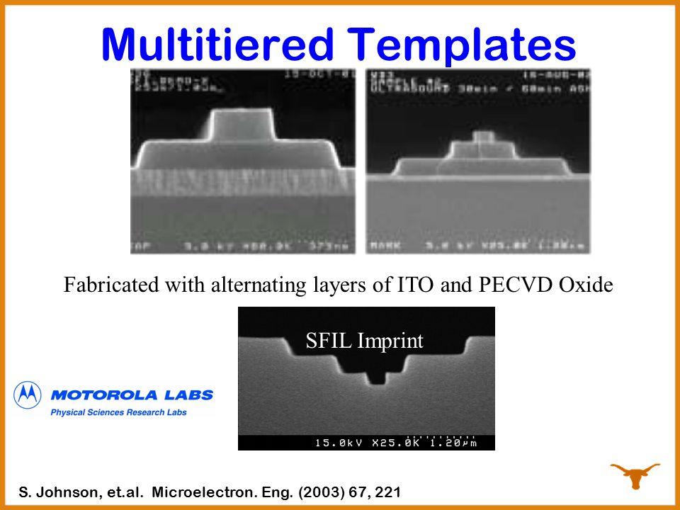 SIM Via Chain Structures 100nm vias100nm via100nm vias M2 by SFIL M1 by Photolithography Via chain