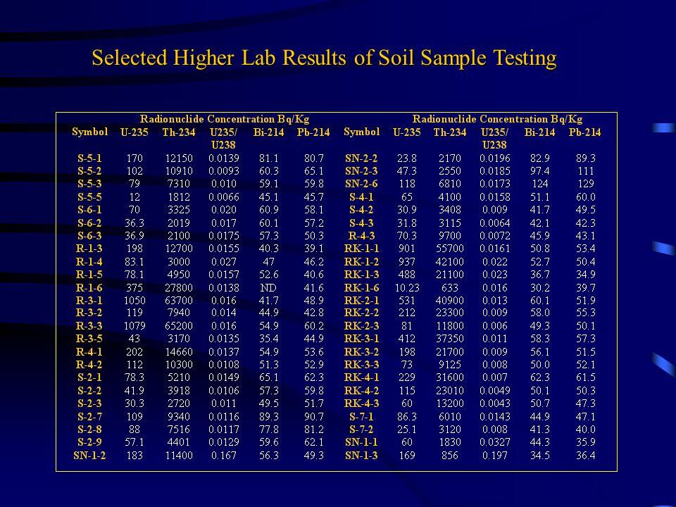 Selected Air Rate Exposure Readings