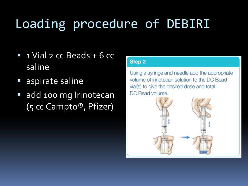 Loading procedure of DEBIRI  1 Vial 2 cc Beads + 6 cc saline  aspirate saline  add 100 mg Irinotecan (5 cc Campto®, Pfizer)  loading time 120 min  aspirate excess  add CM (5 cc plus X) and water (X cc)