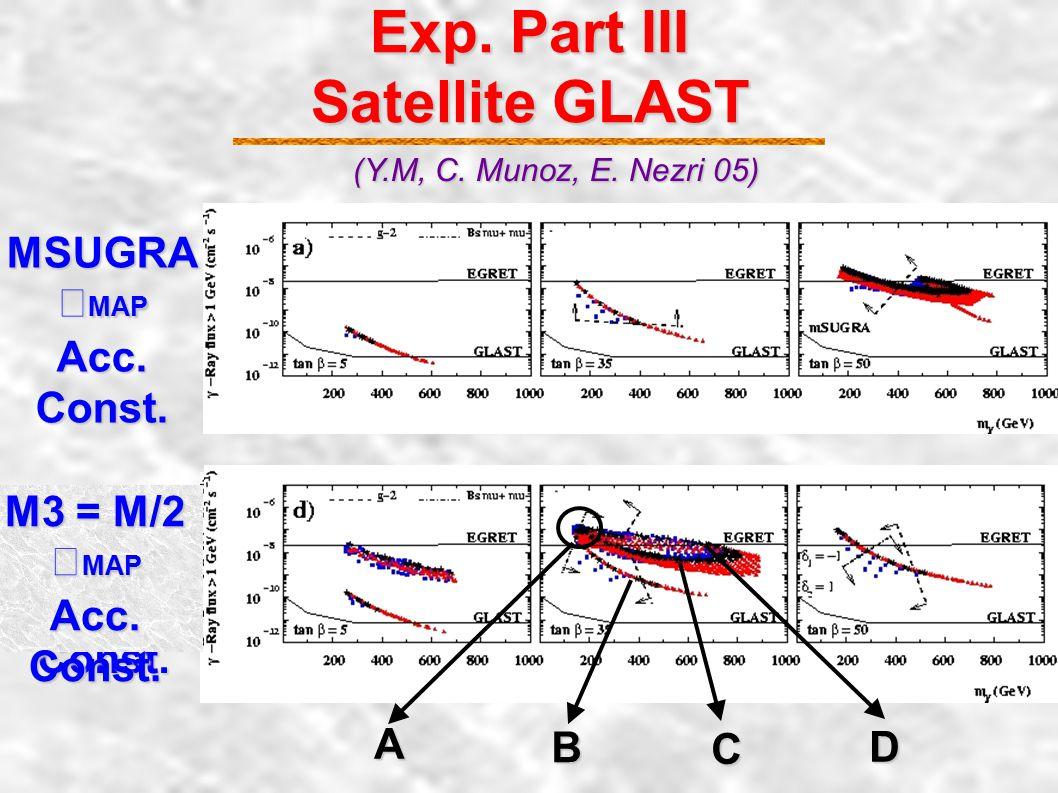 Exp. Part II A.C.T. : CANGAROO II, HESS (Y.M, C. Munoz, 05)