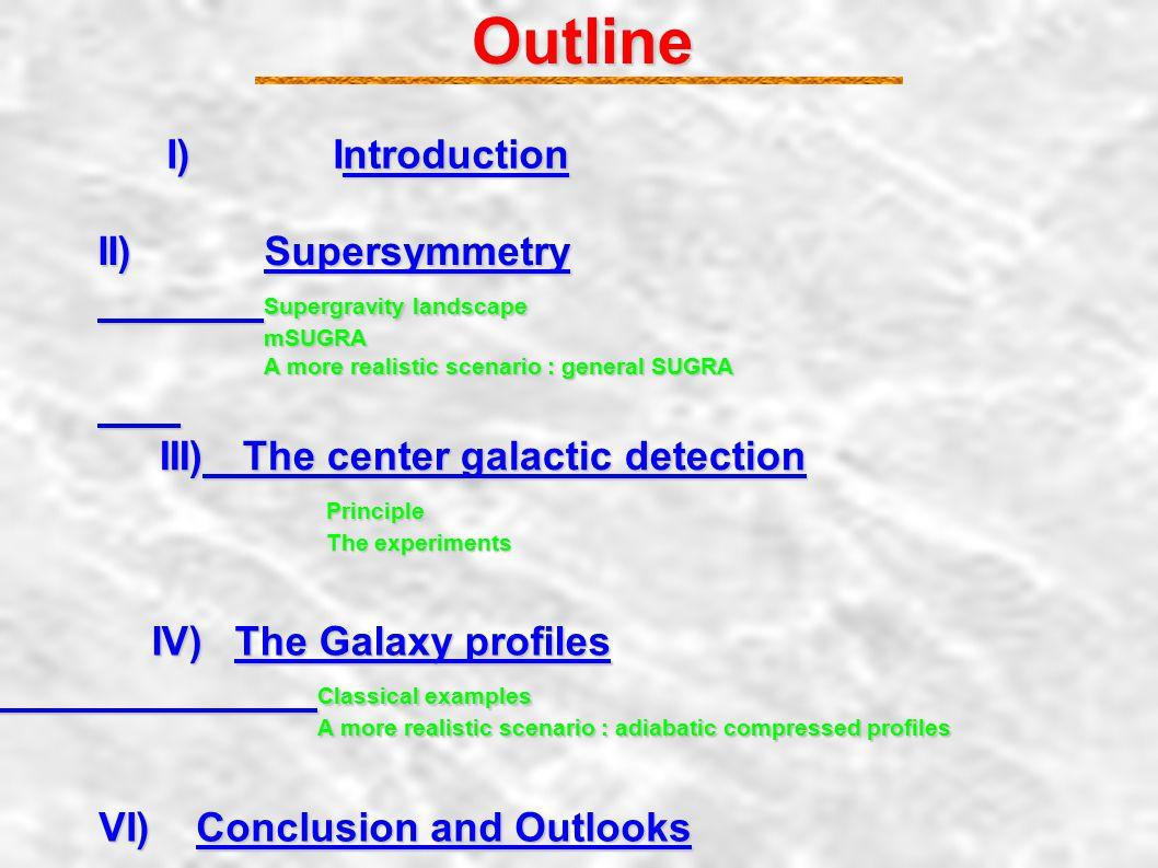 Galactic Center Signals : Compressed Dark Matter Halos and SUSY models Yann Mambrini, DESY Hamburg – LPT Orsay, in collaboration with C. Muñoz and E.