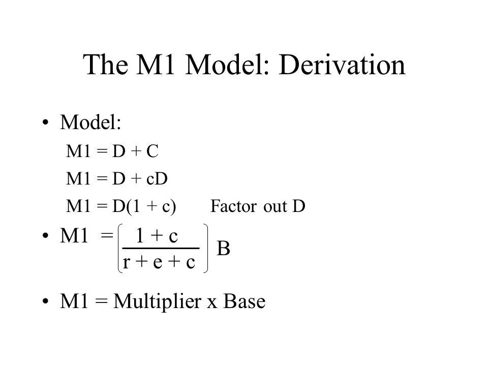 The M1 Model: Derivation Model: M1 = D + C M1 = D + cD M1 = D(1 + c) Factor out D M1 = 1 + c r + e + c B M1 = Multiplier x Base