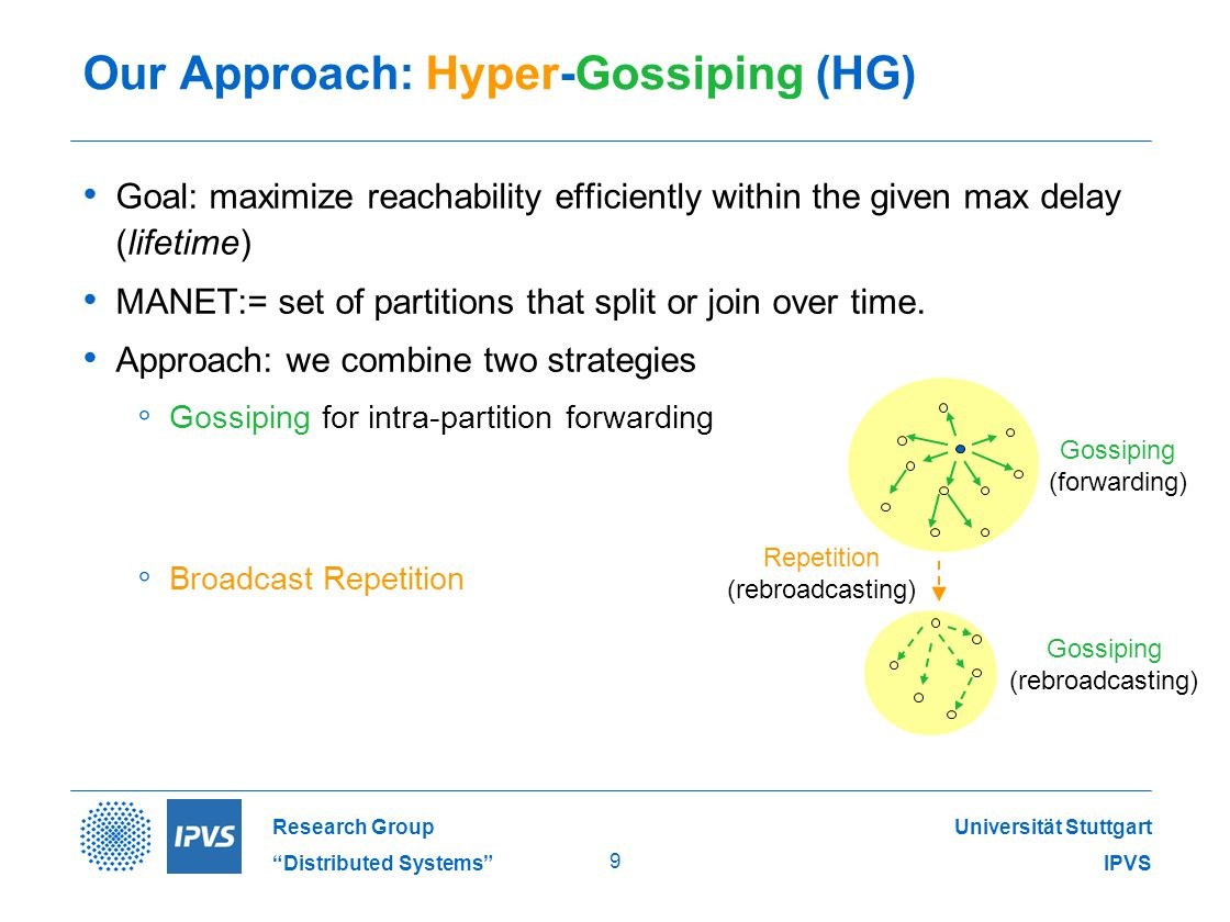 Universität Stuttgart IPVS Research Group Distributed Systems 9 Our Approach: Hyper-Gossiping (HG) Goal: maximize reachability efficiently within the given max delay (lifetime) MANET:= set of partitions that split or join over time.