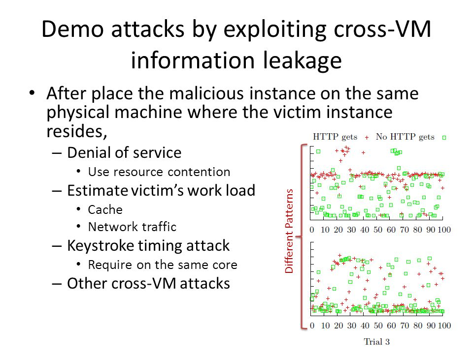 Demo attacks by exploiting cross-VM information leakage After place the malicious instance on the same physical machine where the victim instance resides, – Denial of service Use resource contention – Estimate victim's work load Cache Network traffic – Keystroke timing attack Require on the same core – Other cross-VM attacks Different Patterns