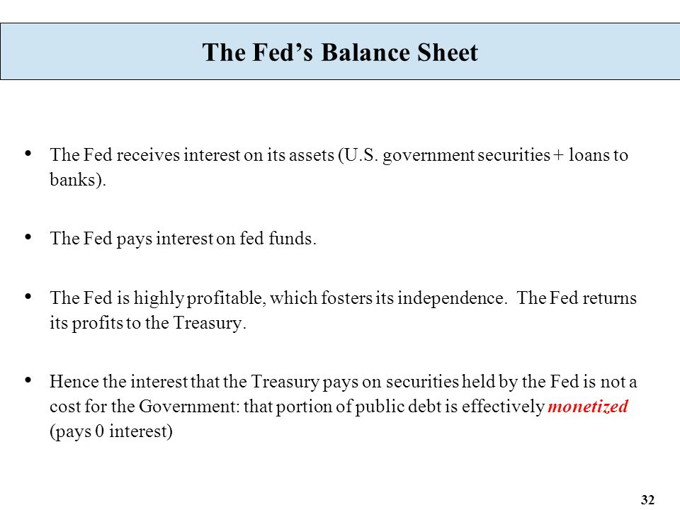 32 The Fed's Balance Sheet The Fed receives interest on its assets (U.S. government securities + loans to banks). The Fed pays interest on fed funds.