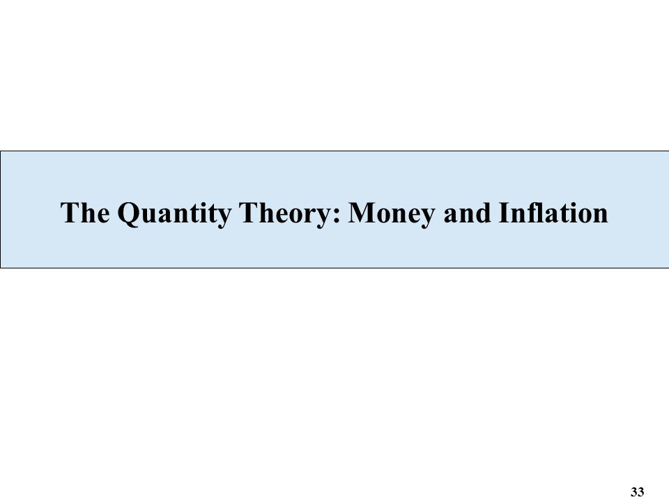 The Quantity Theory: Money and Inflation 33