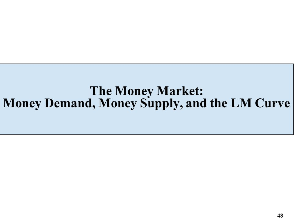 The Money Market: Money Demand, Money Supply, and the LM Curve 48