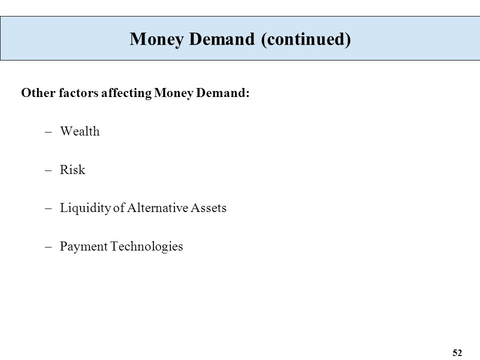 52 Money Demand (continued) Other factors affecting Money Demand: –Wealth –Risk –Liquidity of Alternative Assets –Payment Technologies
