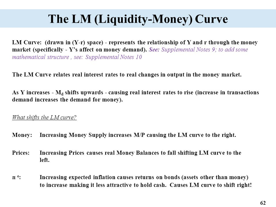 62 The LM (Liquidity-Money) Curve LM Curve: (drawn in (Y-r) space) - represents the relationship of Y and r through the money market (specifically - Y