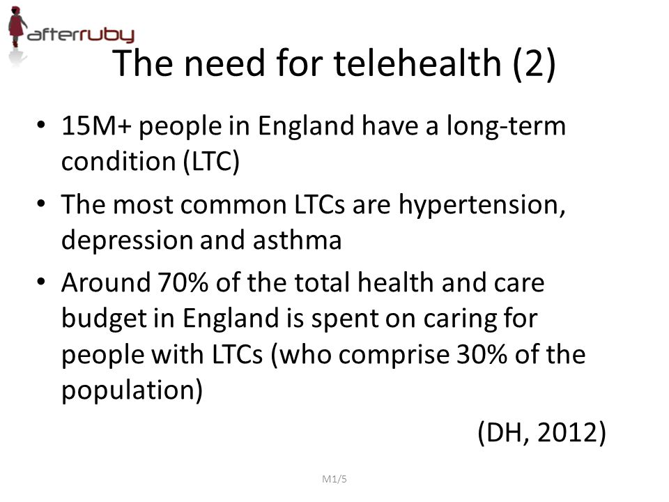 The need for telehealth (2) 15M+ people in England have a long-term condition (LTC) The most common LTCs are hypertension, depression and asthma Around 70% of the total health and care budget in England is spent on caring for people with LTCs (who comprise 30% of the population) (DH, 2012) M1/5