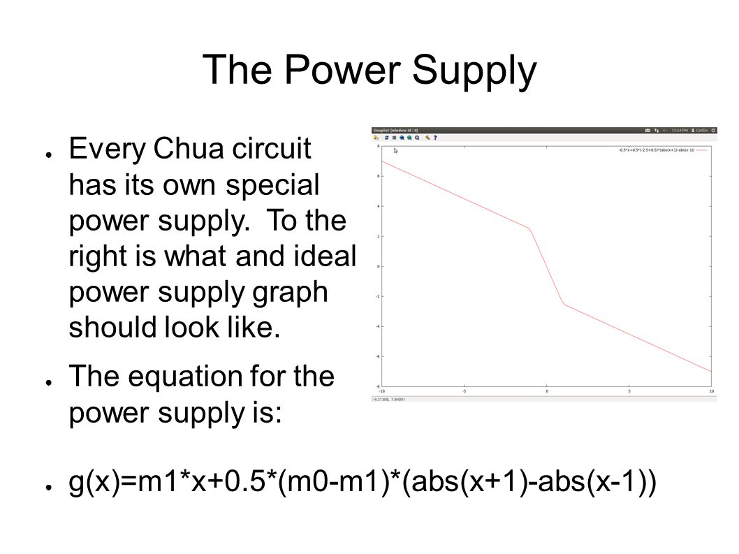 The Power Supply ● Every Chua circuit has its own special power supply. To the right is what and ideal power supply graph should look like. ● The equa