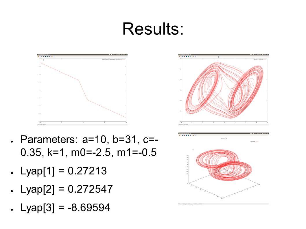 Results: ● Parameters: a=10, b=31, c=- 0.35, k=1, m0=-2.5, m1=-0.5 ● Lyap[1] = 0.27213 ● Lyap[2] = 0.272547 ● Lyap[3] = -8.69594