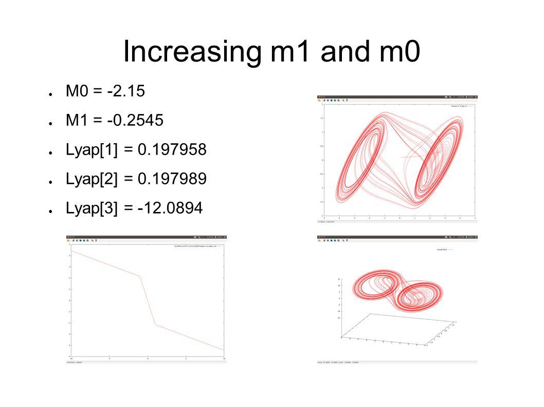 Increasing m1 and m0 ● M0 = -2.15 ● M1 = -0.2545 ● Lyap[1] = 0.197958 ● Lyap[2] = 0.197989 ● Lyap[3] = -12.0894