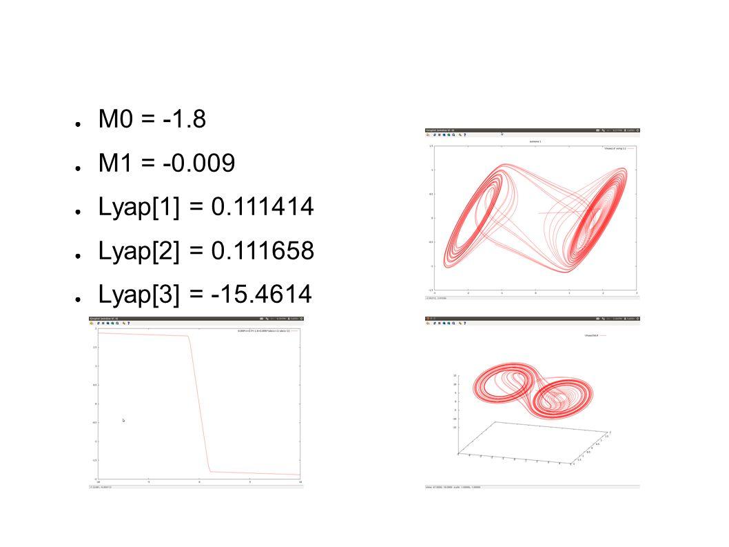 ● M0 = -1.8 ● M1 = -0.009 ● Lyap[1] = 0.111414 ● Lyap[2] = 0.111658 ● Lyap[3] = -15.4614