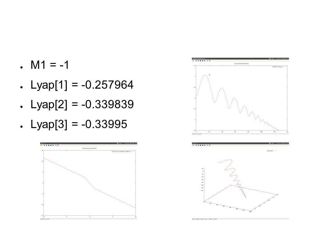 ● M1 = -1 ● Lyap[1] = -0.257964 ● Lyap[2] = -0.339839 ● Lyap[3] = -0.33995
