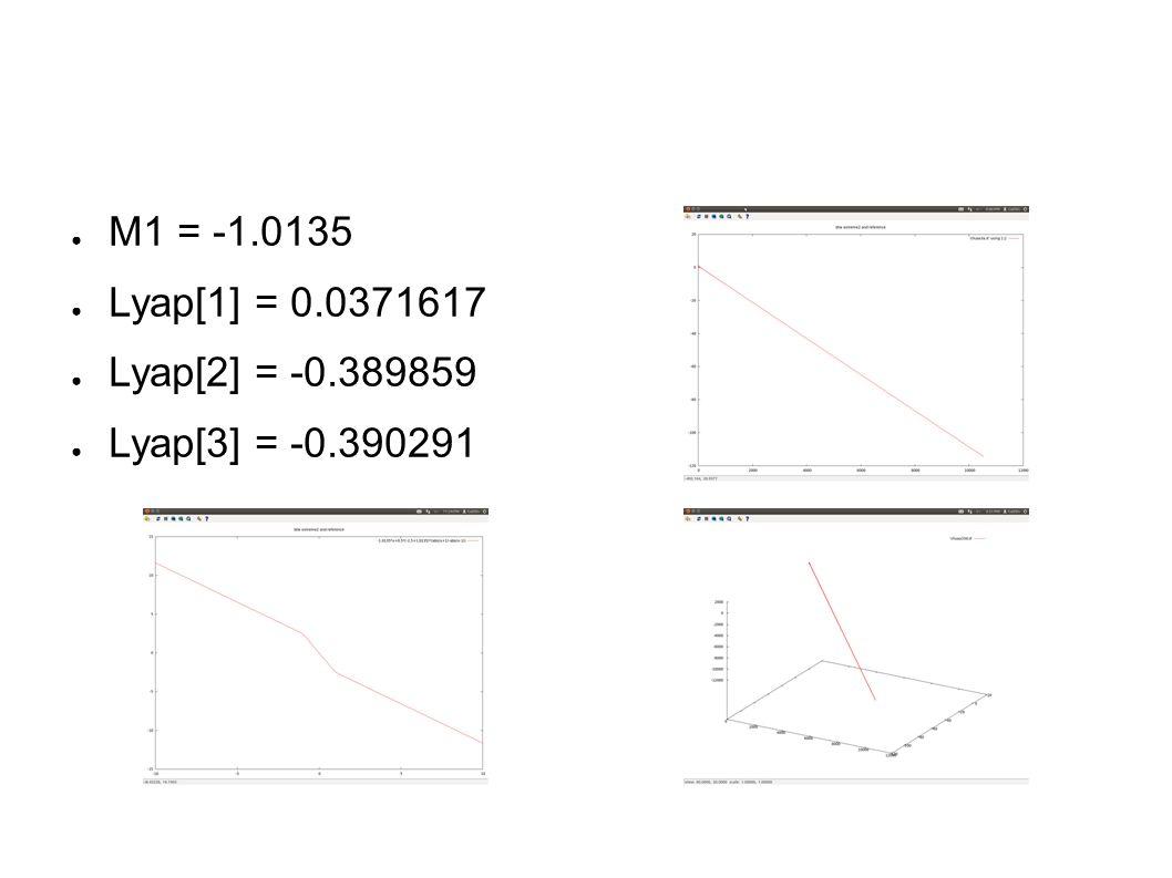 ● M1 = -1.0135 ● Lyap[1] = 0.0371617 ● Lyap[2] = -0.389859 ● Lyap[3] = -0.390291