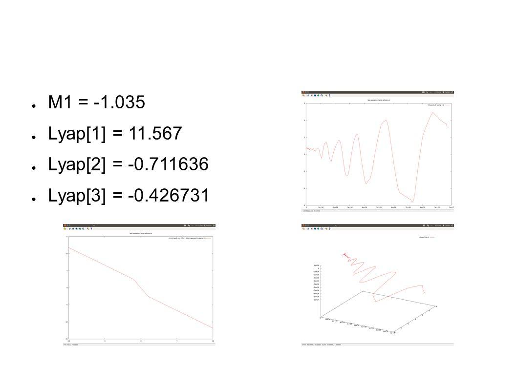 ● M1 = -1.035 ● Lyap[1] = 11.567 ● Lyap[2] = -0.711636 ● Lyap[3] = -0.426731