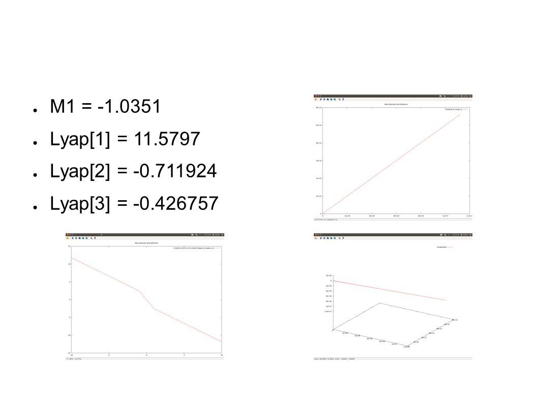 ● M1 = -1.0351 ● Lyap[1] = 11.5797 ● Lyap[2] = -0.711924 ● Lyap[3] = -0.426757