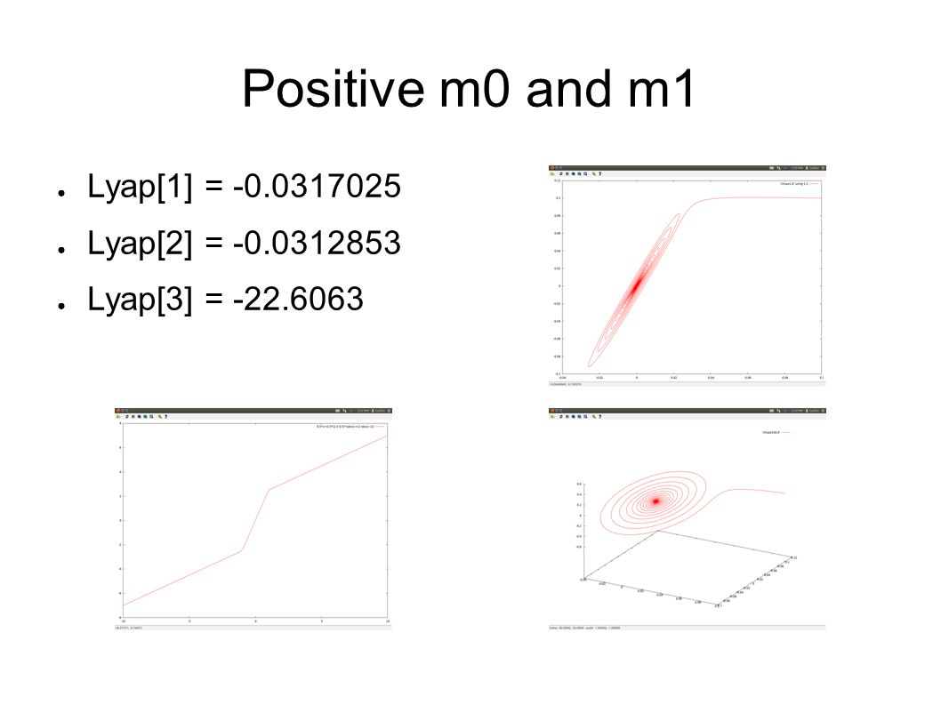 Positive m0 and m1 ● Lyap[1] = -0.0317025 ● Lyap[2] = -0.0312853 ● Lyap[3] = -22.6063