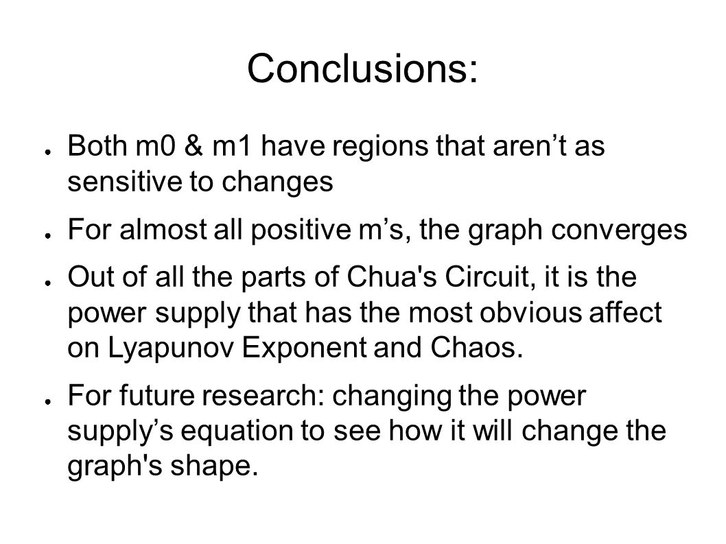 Conclusions: ● Both m0 & m1 have regions that aren't as sensitive to changes ● For almost all positive m's, the graph converges ● Out of all the parts