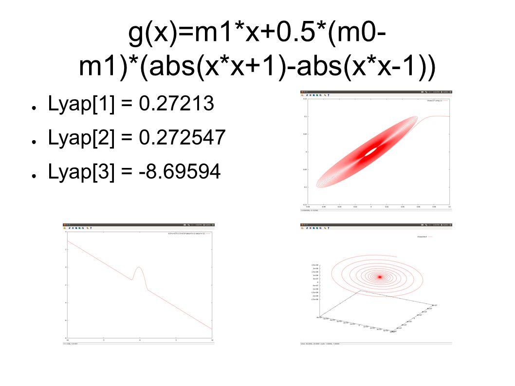 g(x)=m1*x+0.5*(m0- m1)*(abs(x*x+1)-abs(x*x-1)) ● Lyap[1] = 0.27213 ● Lyap[2] = 0.272547 ● Lyap[3] = -8.69594